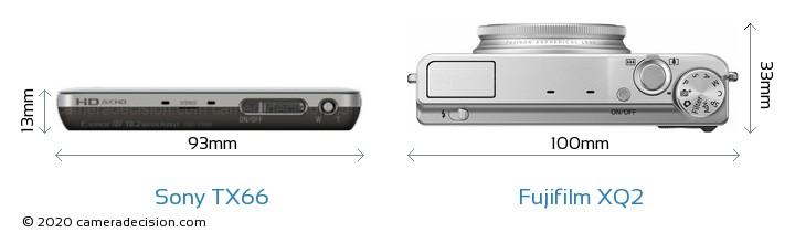 Sony TX66 vs Fujifilm XQ2 Camera Size Comparison - Top View
