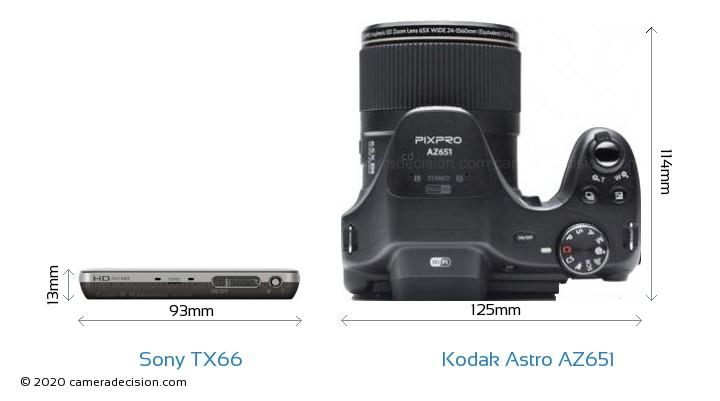 Sony TX66 vs Kodak Astro Zoom AZ651 Camera Size Comparison - Top View