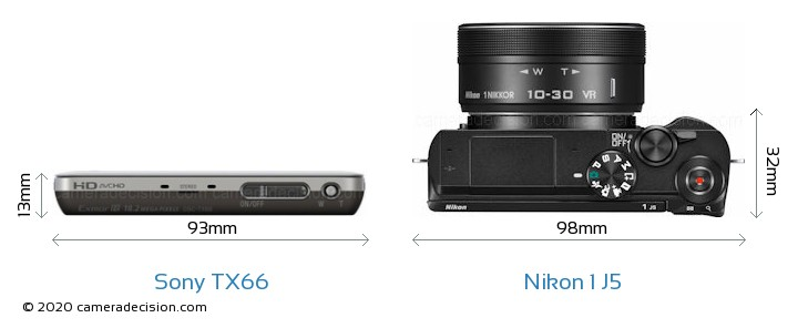 Sony TX66 vs Nikon 1 J5 Camera Size Comparison - Top View