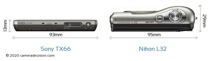 Sony TX66 vs Nikon L32 Camera Size Comparison - Top View