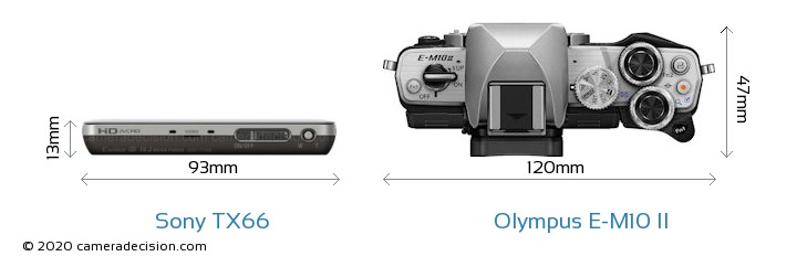 Sony TX66 vs Olympus E-M10 II Camera Size Comparison - Top View