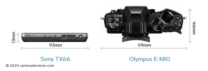 Sony TX66 vs Olympus E-M10 Camera Size Comparison - Top View