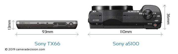 Sony TX66 vs Sony a5100 Camera Size Comparison - Top View