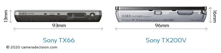 Sony TX66 vs Sony TX200V Camera Size Comparison - Top View
