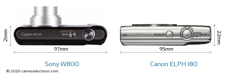Sony W800 vs Canon ELPH 180 Camera Size Comparison - Top View