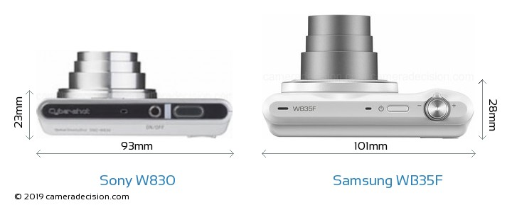 Sony W830 vs Samsung WB35F Camera Size Comparison - Top View