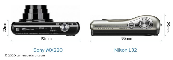 Sony WX220 vs Nikon L32 Camera Size Comparison - Top View