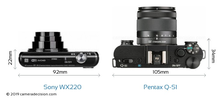 Sony WX220 vs Pentax Q-S1 Camera Size Comparison - Top View
