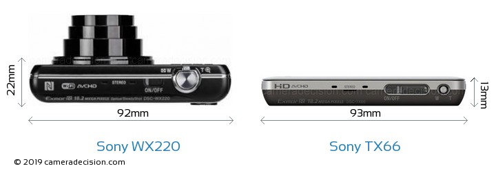 Sony WX220 vs Sony TX66 Camera Size Comparison - Top View