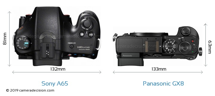 Sony A65 vs Panasonic GX8 Camera Size Comparison - Top View