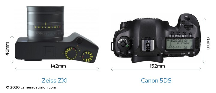 Zeiss ZX1 vs Canon 5DS Camera Size Comparison - Top View