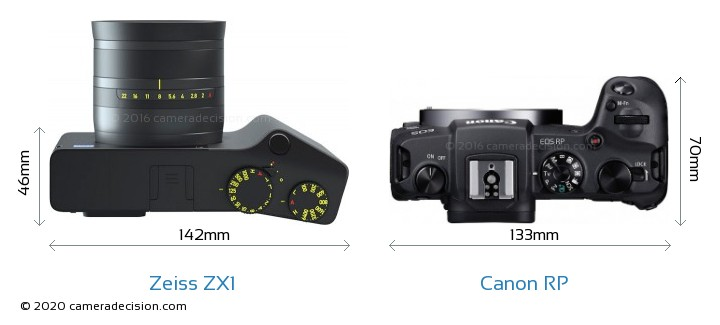 Zeiss ZX1 vs Canon RP Camera Size Comparison - Top View
