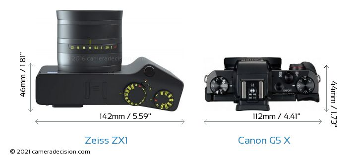 Zeiss ZX1 vs Canon G5 X Camera Size Comparison - Top View