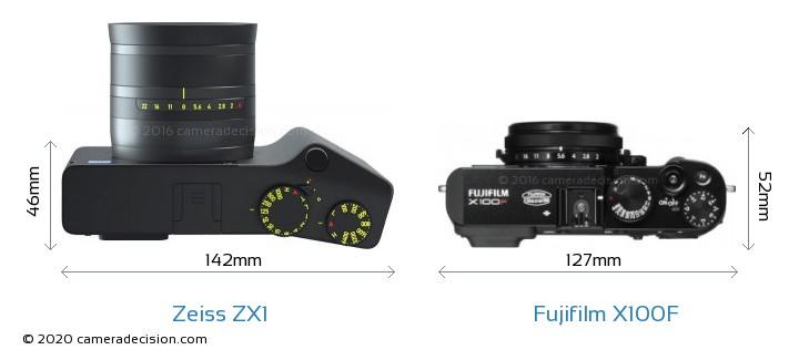 Zeiss ZX1 vs Fujifilm X100F Camera Size Comparison - Top View