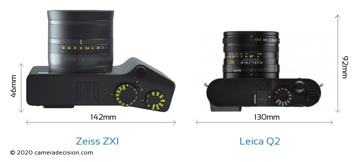 Zeiss ZX1 vs Leica Q2 Camera Size Comparison - Top View