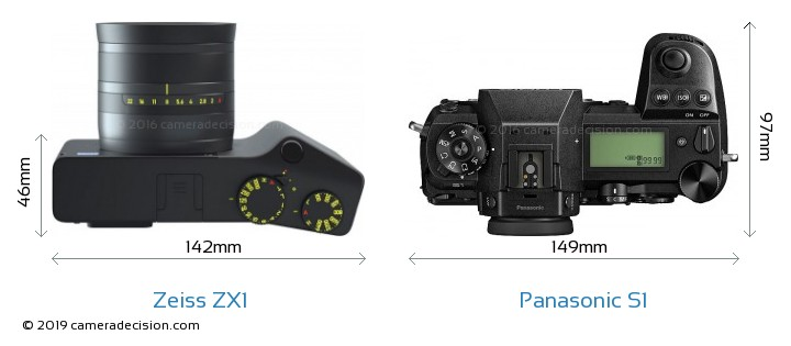 Zeiss ZX1 vs Panasonic S1 Camera Size Comparison - Top View