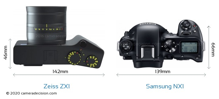 Zeiss ZX1 vs Samsung NX1 Camera Size Comparison - Top View
