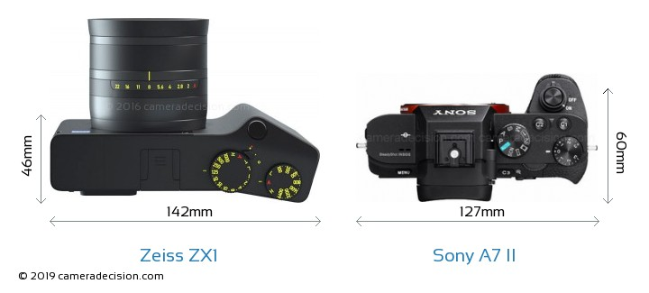 Zeiss ZX1 vs Sony A7 II Camera Size Comparison - Top View