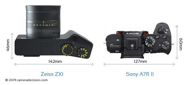 Zeiss ZX1 vs Sony A7R II Camera Size Comparison - Top View