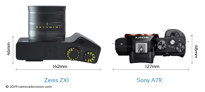 Zeiss ZX1 vs Sony A7R Camera Size Comparison - Top View