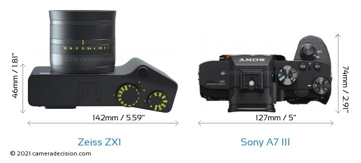 Zeiss ZX1 vs Sony A7 III Camera Size Comparison - Top View