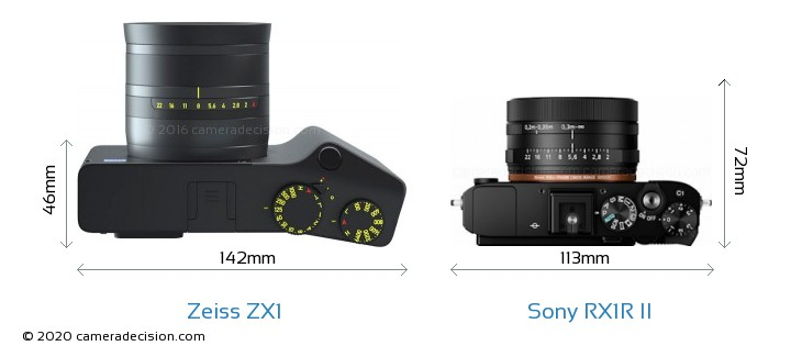 Zeiss ZX1 vs Sony RX1R II Camera Size Comparison - Top View