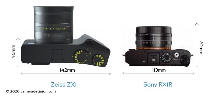 Zeiss ZX1 vs Sony RX1R Camera Size Comparison - Top View
