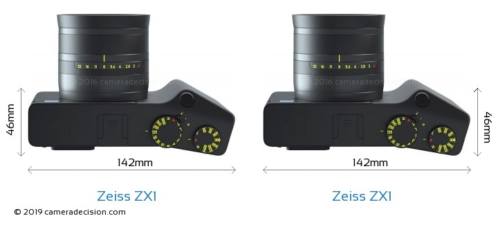 Zeiss ZX1 vs Zeiss ZX1 Camera Size Comparison - Top View